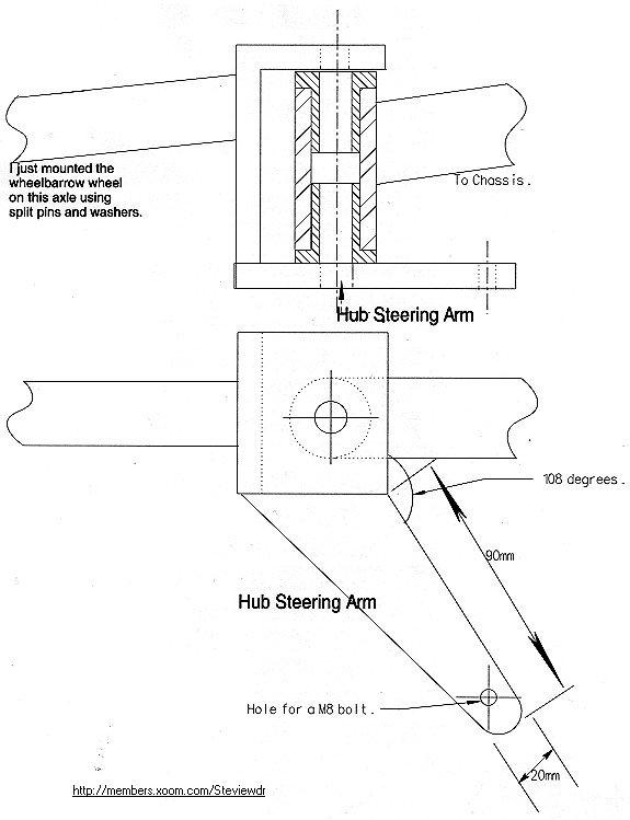 autodesk advance steel notes books pdf