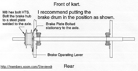 how to make a go kart turn better
