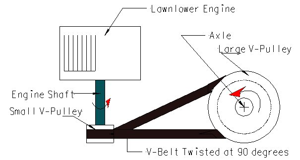In V Belts Pulley Diagrams Search For Wiring Diagrams
